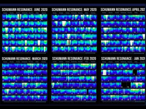 Die Schumann Resonanz